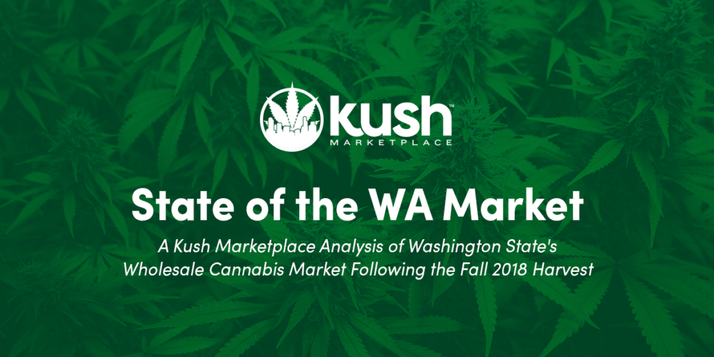 Kush Marketplace State of the Cannabis Industry